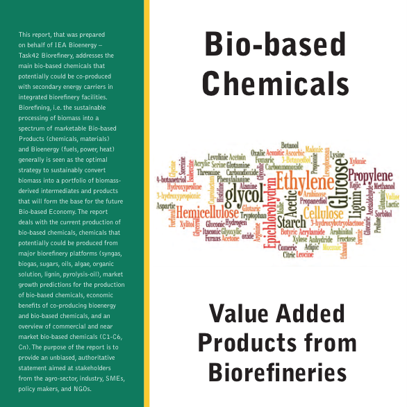 IEA Bioenergy - Biobased Chemicals, Value Added Products From Biorefineries 2012